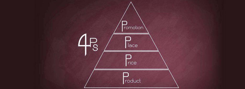 4PS营销模型