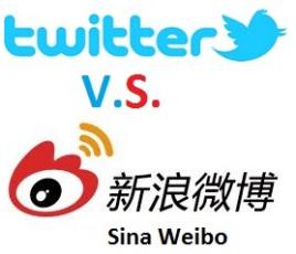 新浪与Twitter