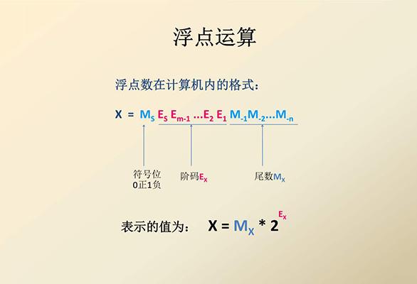 浮点运算公式