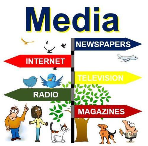 媒体示意图