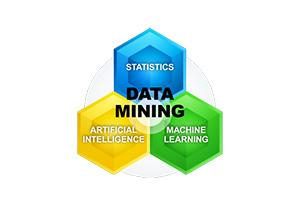 数据挖掘模型示意图